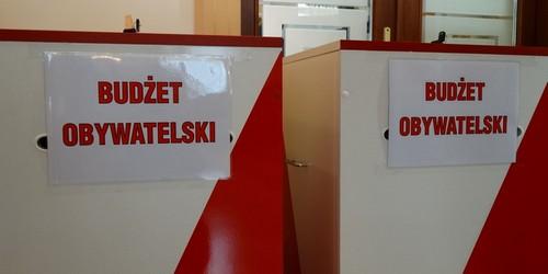 kielce wiadomości Zmiany w Budżecie Obywatelskim Kielc