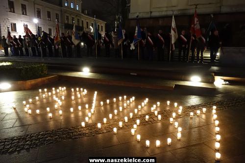 kielce wiadomości Kielczanie pamiętali o rocznicy wybuchu stanu wojennego (ZDJĘCIA,WIDEO)