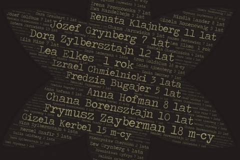 kielce wiadomości Uczczą pamięć zamordowanych dzieci
